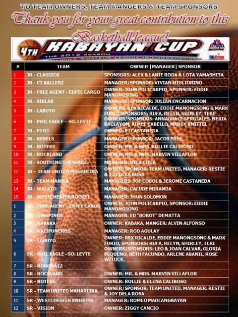 basketball2012falconn21